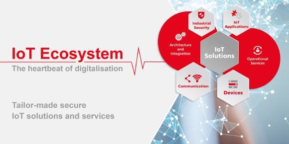 IoT Ecosystem - The heartbeat of digitalisation