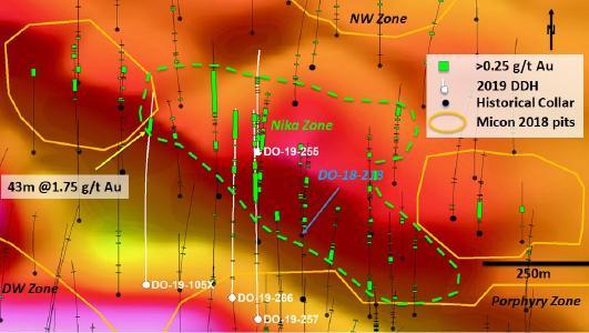 Bohrplan für die Nika-Zone (grüne Umrandung) auf dem Restgesamtfeld-Magnetbild. Grüne Balken entlang der Bohrlochspuren stellen zusammengesetzte Intervalle mit >0,25 g/t Au (Basisabschaltung von Micon 2018) dar. Nika Zone deckt das Intervall zwischen zwei bestehenden (Micon 2018) konzeptionellen Gruben zur ESE und WNW ab. Die Goldmineralisierung ist mit mehr Magnetgesteinen (heißere Farben) verbunden