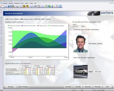 Cockpit V6pro – mehr Web, mehr Dynamik, mehr Power