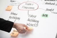Generell ermöglichen es Lehrgänge dem Unternehmen, seine Mitarbeiter noch individueller und fokussierter in Sachen Projektmanagement zu fördern und so den Projektmanagement-Reifegrad im Unternehmen auf ein höheres Level zu heben.
