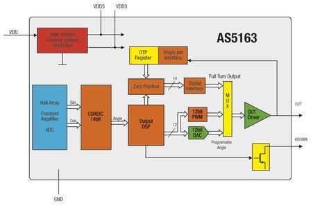 PR09 716 AS5163 block diagram