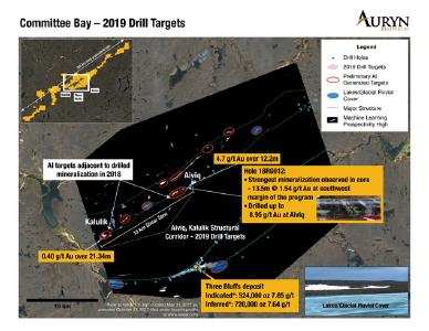 Illustrates the machine learning targets along the Kalulik – Aiviq structural corridor that will form the basis of the 2019 summer drill program