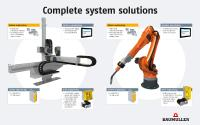 Baumüller at Motek - Modular automation for networked systems and plants