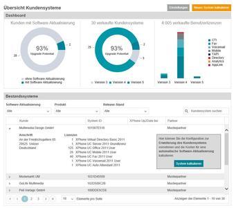 Kundensystemverwaltung von C4B