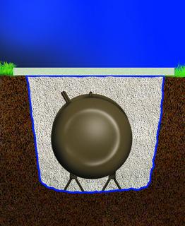 Bei der Isolierung unterirdischer Tanks bestehen hohe Anforderungen an das Dämmmaterial, die Poraver uneingeschränkt erfüllt. Grafik: Dennert Poraver GmbH