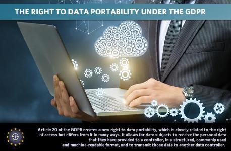 Software für Datenschutz wie GDPR