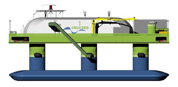 Entwurf einer Plattform mit Hallen zur Abfallverarbeitung und Sortierung