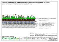 """[PDF] Schichtaufbau der Optigrün-Systemlösung """"Retentionsdach"""" Typ """"Drossel Gründach"""""""