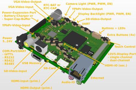 OEM Video-Rekorder-Board für HDMI und Analoges HD-Video (Foto/JPG)