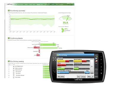 Der Vehco Eco-Driving Index und das Eco-Driving Modul dienen zur Unterstützung des Fahrers. Bild: Vehco