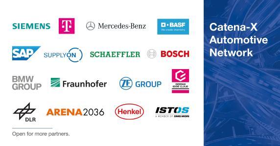 Starke Initiative für die Automobilindustrie: German Edge Cloud ist Teil von Catena-X