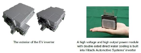 High Voltage and High Output EV Inverter_Hitachi Automotive Systems