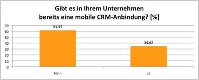 Mobile CRM im Einsatz