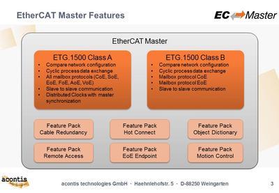 EC-Master Features