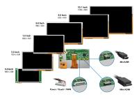 """EVERVISION HDMI TFT displays 5"""", 7"""", 8"""", 9""""and 10,1"""" TFT"""