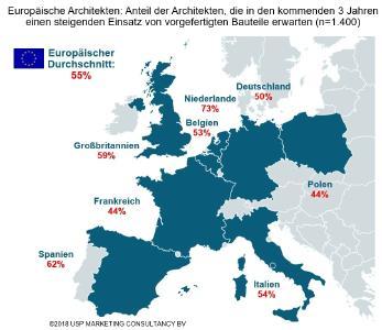 Bauen mit Fertigteilen wird in Europa zulegen