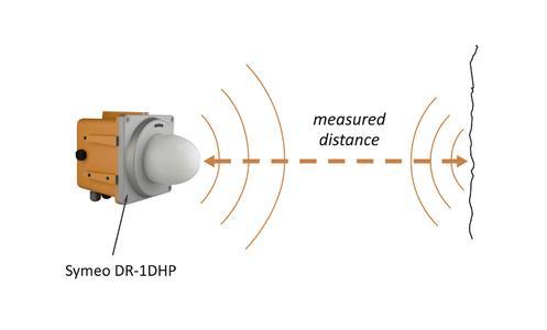 Distanzmessung mit DR-1DHP (61 GHz, passiv)