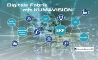 Digitale Fabrik mit KUMAVISION ERP und IIoT (JPG)