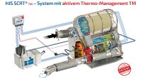 HJS SCRT TM mit aktivem Thermo-Management