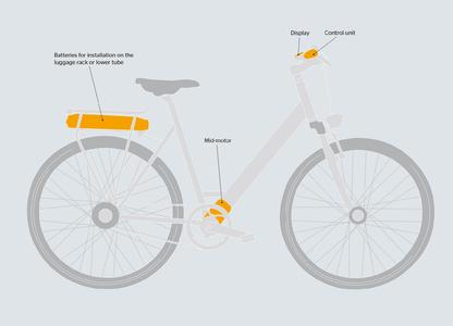 Continental presents a complete drive system comprising a mid-motor, display, control unit, and battery for e-bikes and pedelecs