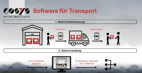 Abläufe im Transport und Logistik digital erfassen und verwalten