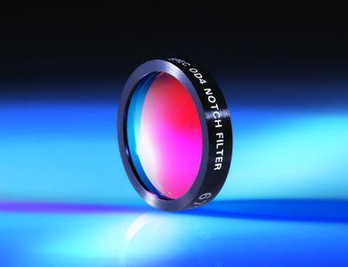TECHSPEC® Raman Edge Filters detect smallest Raman shifts