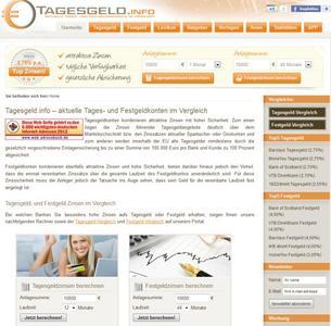 Tagesgeld.info mit schnellerem Zugriff auf Tagesgeld-/Festgeldvergleich