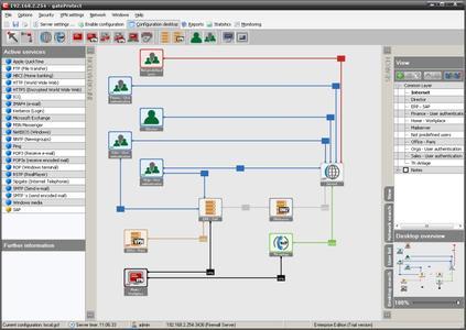 Die Steuerung der Virtual Appliances erfolgt wie bei den hardwarebasierten Appliances über die fortschrittliche gateProtect Oberfläche eGUI®.
