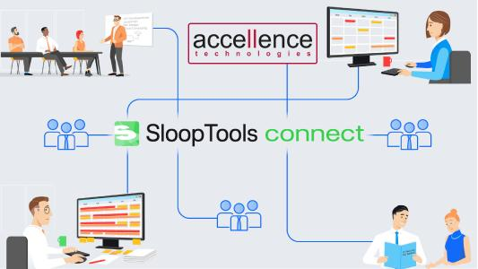 SloopTools Connect