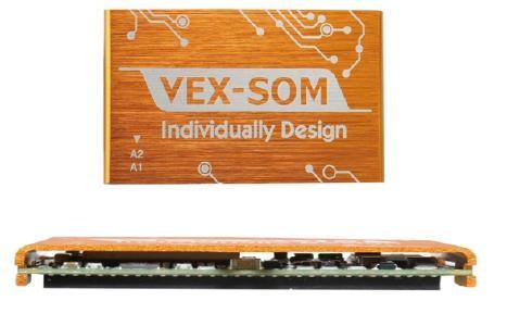 DMP/ICOP Vortex86 System on Module EX CPU-Variante