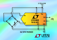 I2C ADC Guarantees 16-Bit Performance in 3mm x 2mm Package
