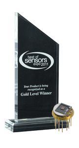 Auszeichnung mit Fabry-Perot-Detektor von InfraTec
