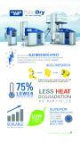 PolarDry_infographic.jpg