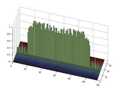Linie mit homogener Leistungsverteilung, erzeugt durch ein diffraktives optisches Element