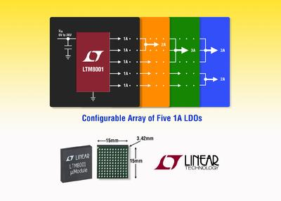 36VIN µModule Regulator with Configurable Array of Five Low Noise  1A Linear Regulators for Multirail Logic Devices