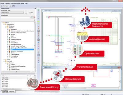 Mit dem EEC One lassen sich Elektro- und Fluidprojektierung standardisieren – die Pläne werden automatisch erzeugt