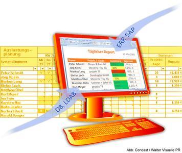 Die Condast Data Bridge aktualisiert Daten aus beliebigen Datenquellen in Reports und Präsentationen