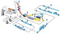 Die optische Inspektion in der gesamten Prozesskette der Metall-herstellung maximiert Qualität und Ertrag
