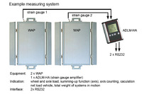 Precise weighings with mobile wheel- and axle load scales <WAP-D>