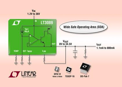 Neues von Arrow: LT3089: Robuster 36 V / 800 mA-Linearregler bietet erweiterten SOA