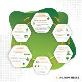 [PDF] Environmental Protection at Onlineprinters