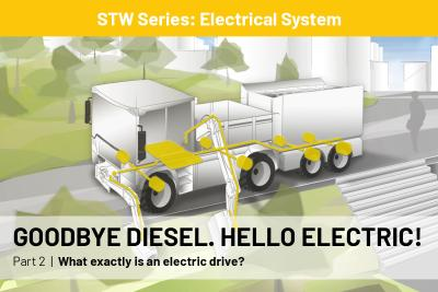 Part 2 | What exactly is an electric drive?