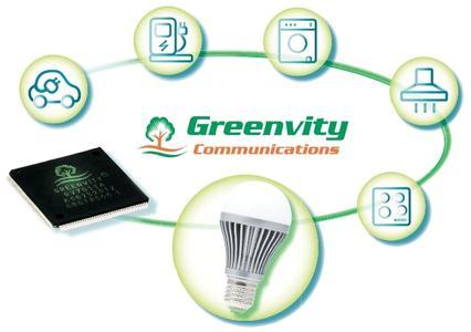 GV7013 von Greenvity