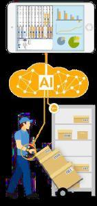 """MotionMiners Lösung zur automatischen Prozessanalyse erhält Auszeichnung """"LogiMAT BESTES PRODUKT 2020"""""""