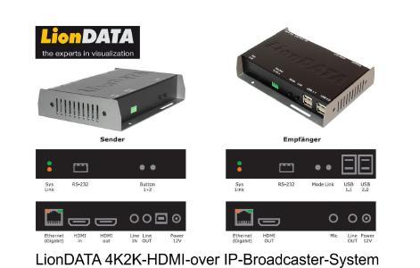 4K2K-HDMI-over IP-System