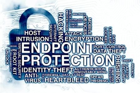 Endpoint Protection Phishing Mobile Devices
