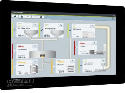 C1eco - leistungsstarke modulare Web-Panels mit ARM®-Power