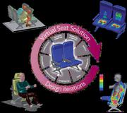 Virtual Seat Solution is a unique software solution dedicated to seat prototyping