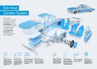 [PDF]  Infografik Solarcar