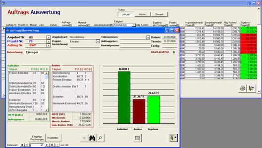 IKOffice+Controlling